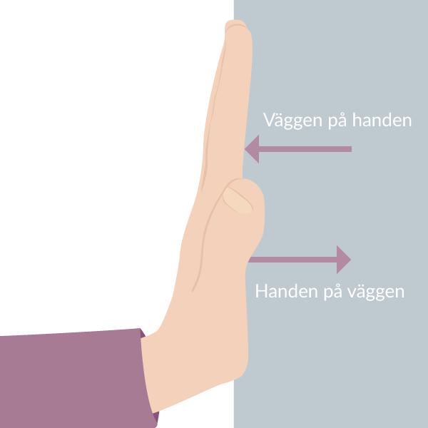 Figur 1. Hand mot vägg.