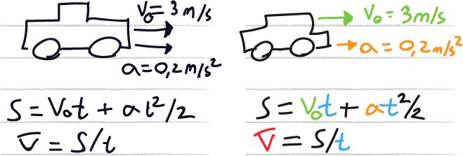 n del tycker om att använda färger för att särskilja olika formler och variabler.