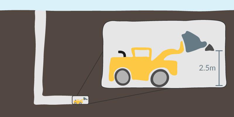 Lägesenergi hos en sten i en traktorskopa